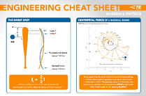 cheat sheet sneak peek