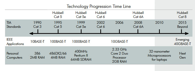 Exploring_Major_Trends_Driving_Emerging_40GbE_Demand_-_With_Hubbell_1