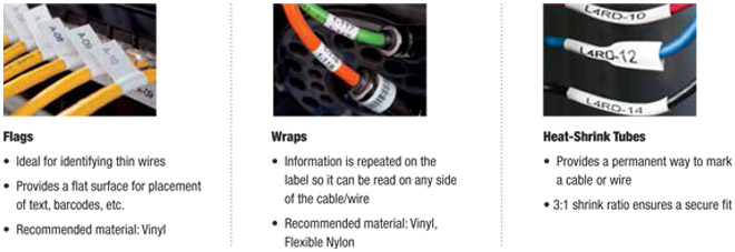 Methods_of_Wire__Cable_Identification_–_With_Dymo_1