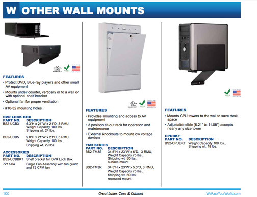 Great_Lakes_Case__Cabinet-_Wall_Mount_Boxes,_Racks_And_Panel_Mounts_For_Small_Networks_5