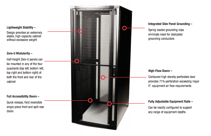 Siemon_Data_Center_Cabinet_Solutions_1