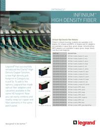 Legrand-_High_Density_Fiber_Solutions_2