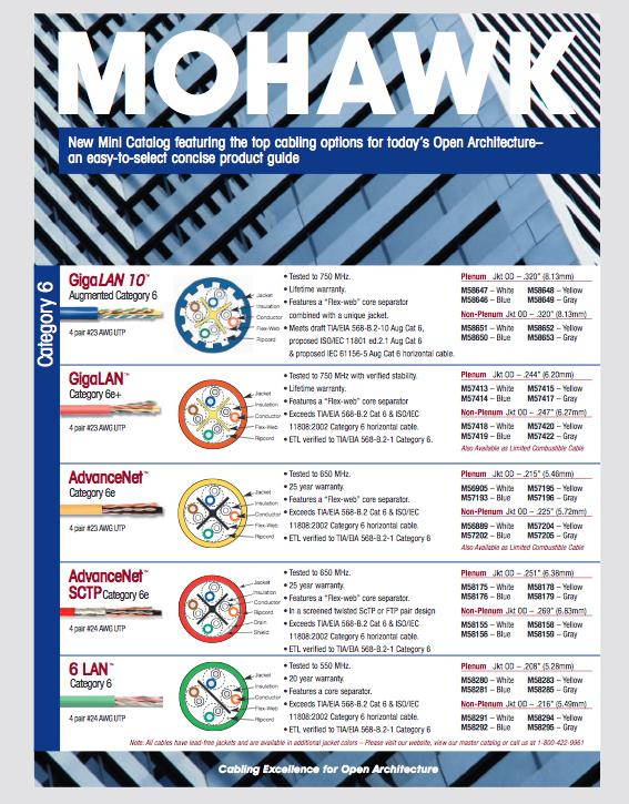 Mohawks_Mini_Catalog_For_Open_Architecture_2
