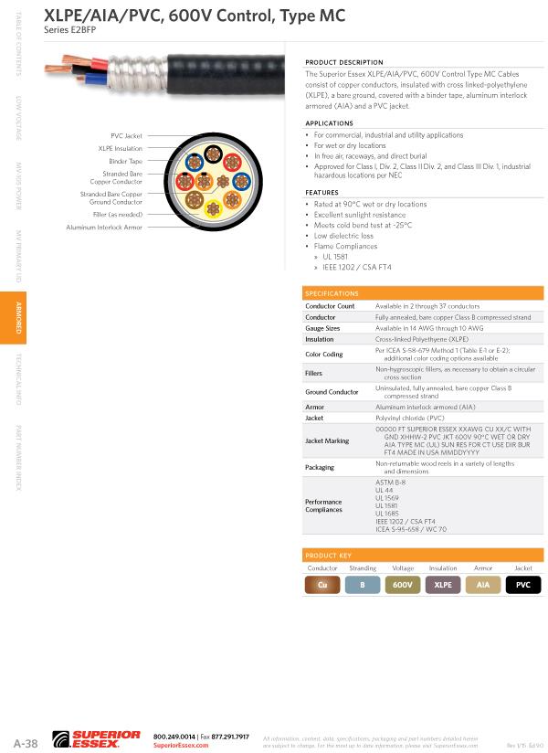 XLPE-AIA-PVC-Control-MC-serE2BFP-1