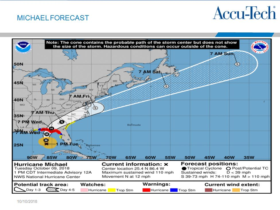 2018 10 Hurricane Michael Forecast