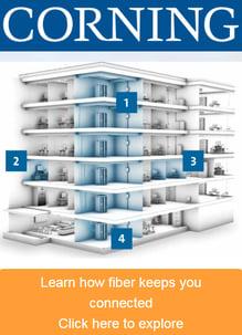 Corning- Where's the fiber SS-1