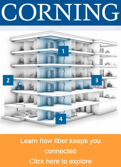Corning- Where's the fiber SS-2