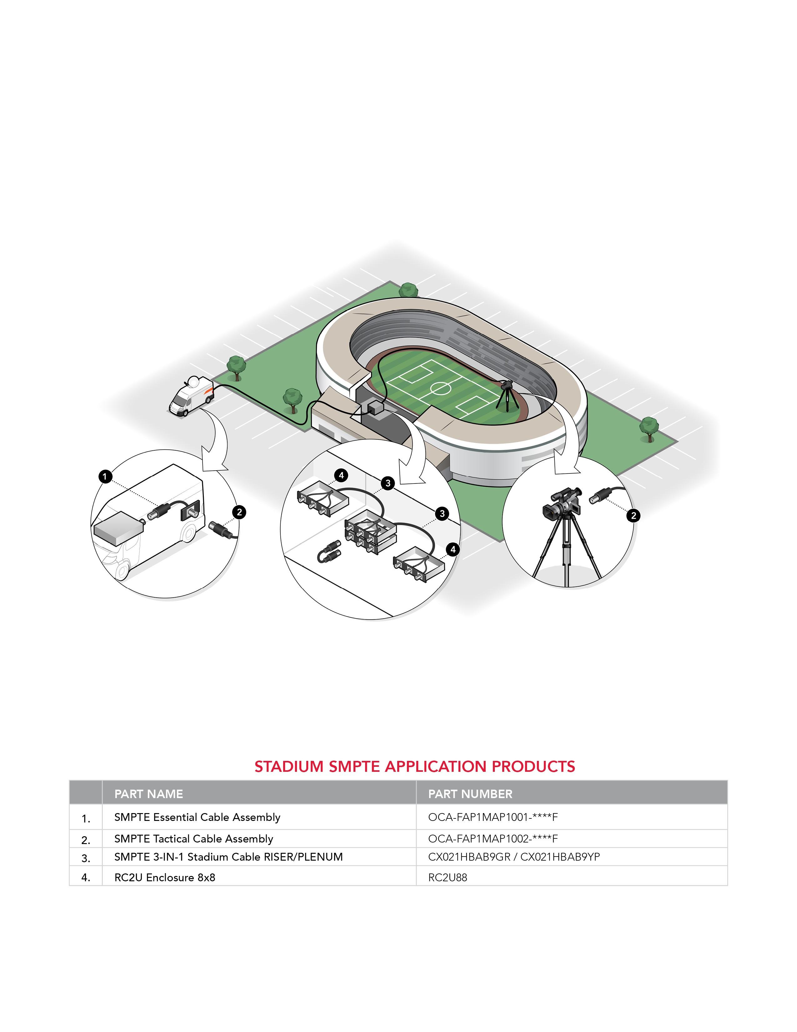 Diagram-3-Stadium SMPTE-mod1-WithPart.jpg