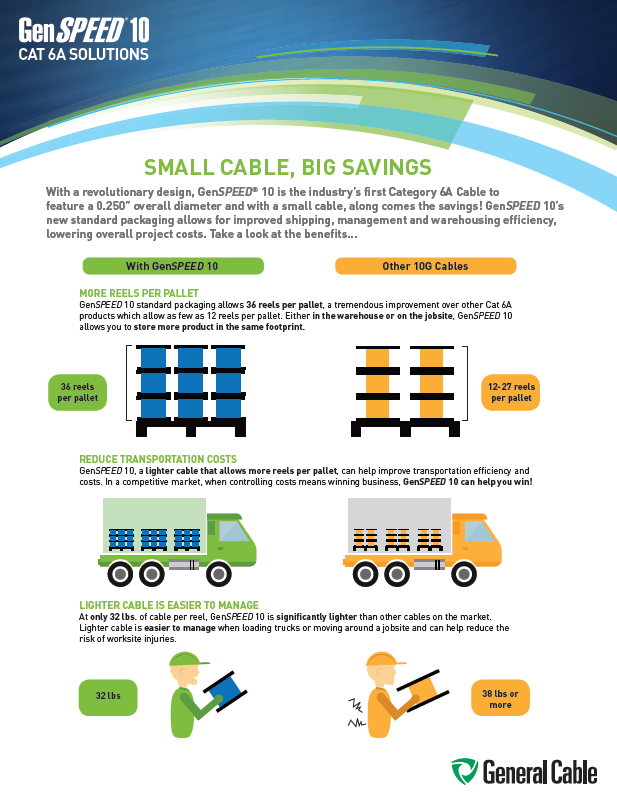 General Cable small cable, big savings