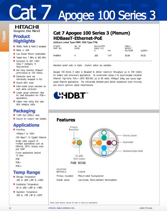 HCA_Cat7.png