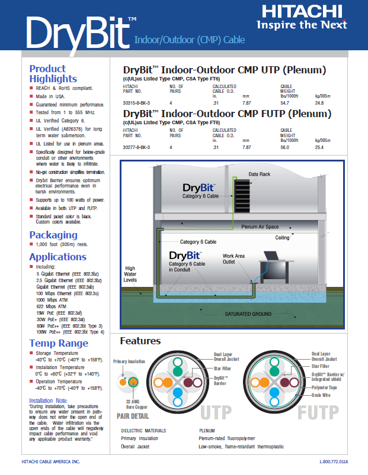 Hitachi DryBit SS 2