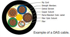 Hitachi example of DAS cable