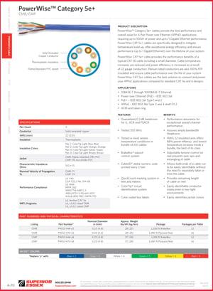 PowerWise-CAT5eplus_2-1-1