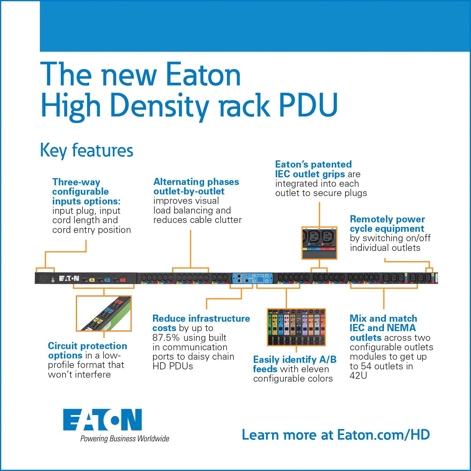 WEB AD Accu-Tech 1500x1500 HD PDU Feature Tour Web