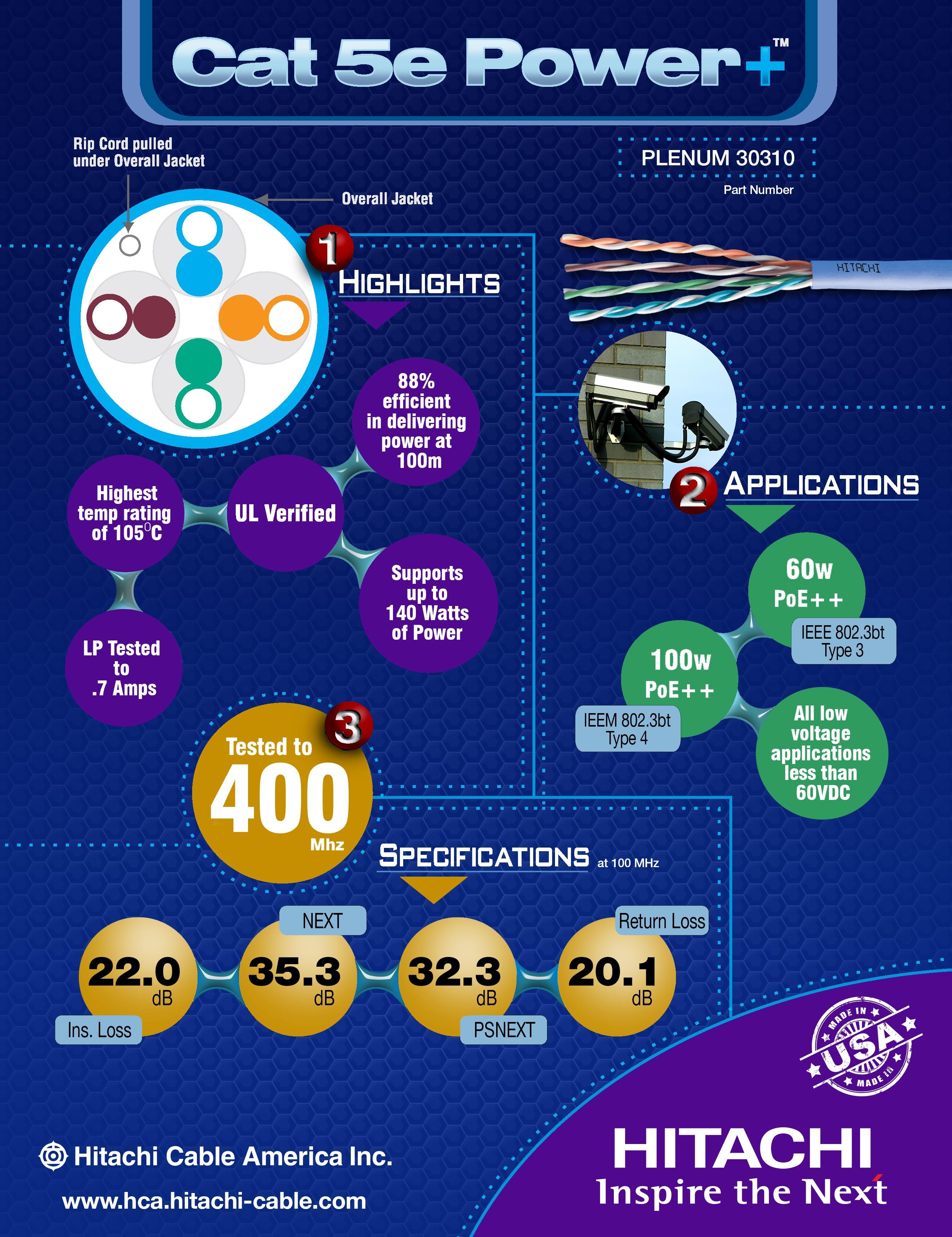 Cat5ePowerPlus-Info-graphic-Final.jpg