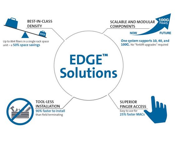 Edge_Solutions