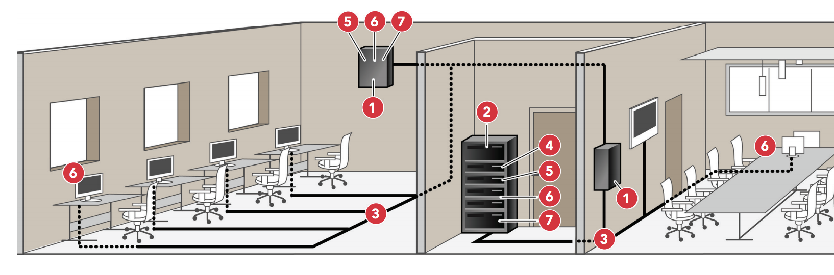 Accu Insider Occ Conduit Wiring Futureproof System Av Solutions For Collaboration From