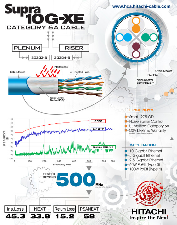 supra-10g-xe-infographic-lg.jpg